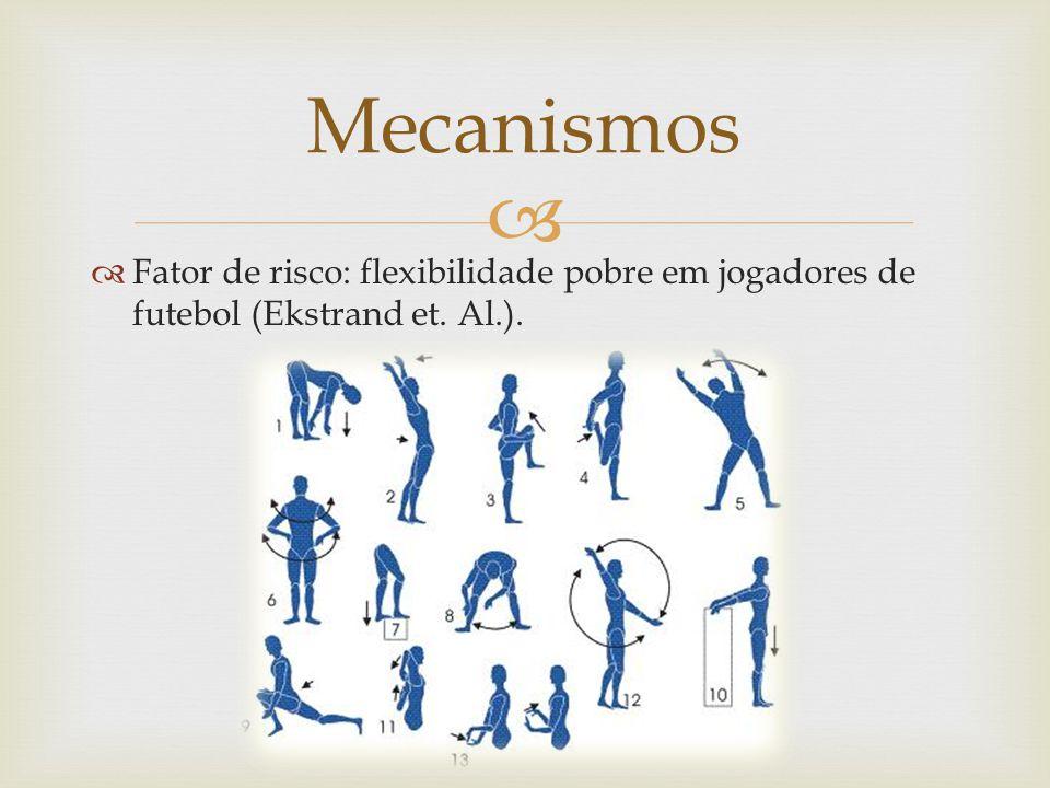 Mecanismos Fator de risco: flexibilidade pobre em jogadores de futebol (Ekstrand et. Al.).