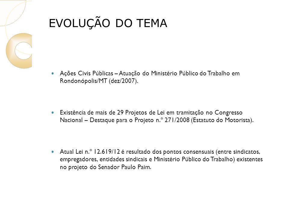 EVOLUÇÃO DO TEMA Ações Civis Públicas – Atuação do Ministério Público do Trabalho em Rondonópolis/MT (dez/2007).