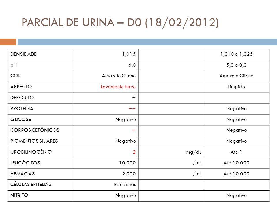 PARCIAL DE URINA – D0 (18/02/2012)