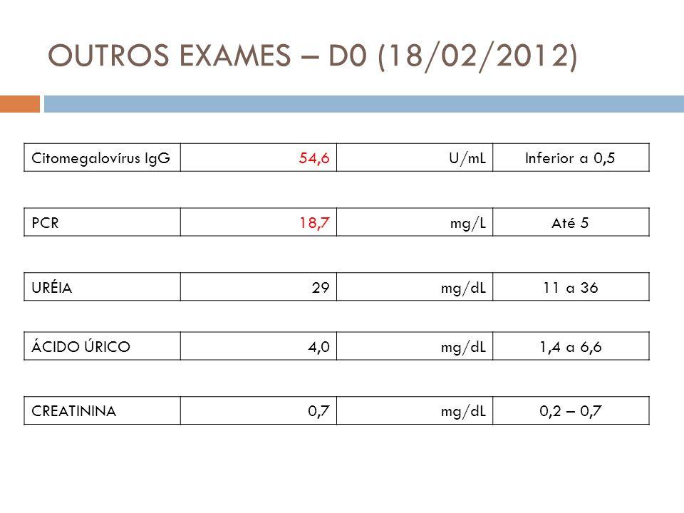 OUTROS EXAMES – D0 (18/02/2012) Citomegalovírus IgG 54,6 U/mL