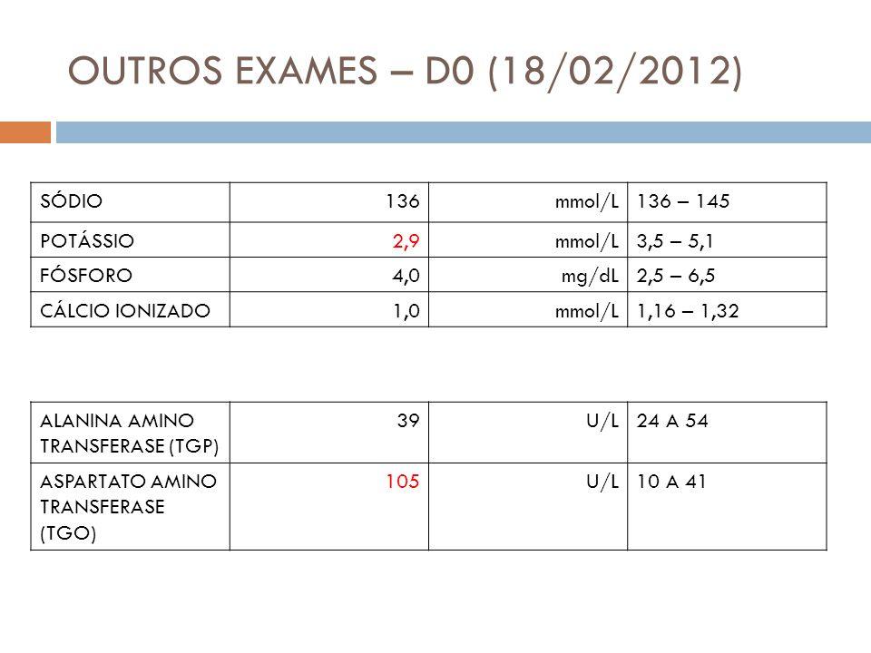 OUTROS EXAMES – D0 (18/02/2012) SÓDIO 136 mmol/L 136 – 145 POTÁSSIO