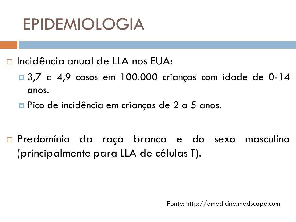 EPIDEMIOLOGIA Incidência anual de LLA nos EUA: