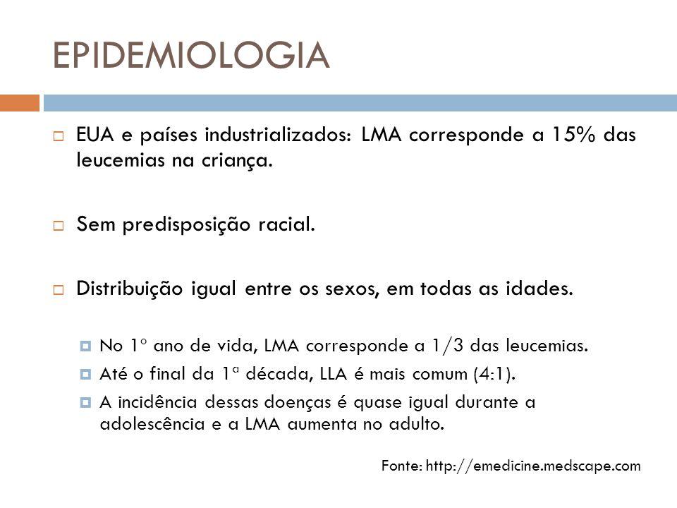 EPIDEMIOLOGIA EUA e países industrializados: LMA corresponde a 15% das leucemias na criança. Sem predisposição racial.