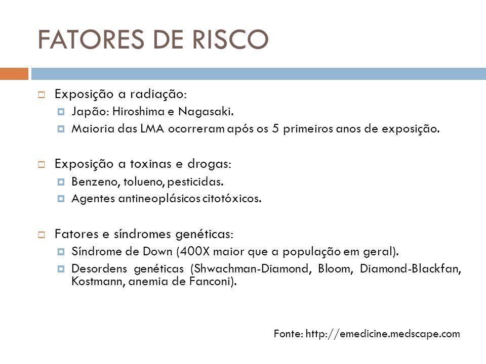 FATORES DE RISCO Exposição a radiação: Exposição a toxinas e drogas:
