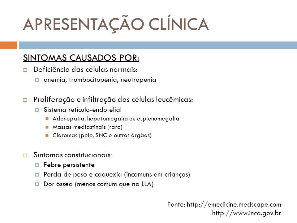 APRESENTAÇÃO CLÍNICA SINTOMAS CAUSADOS POR: