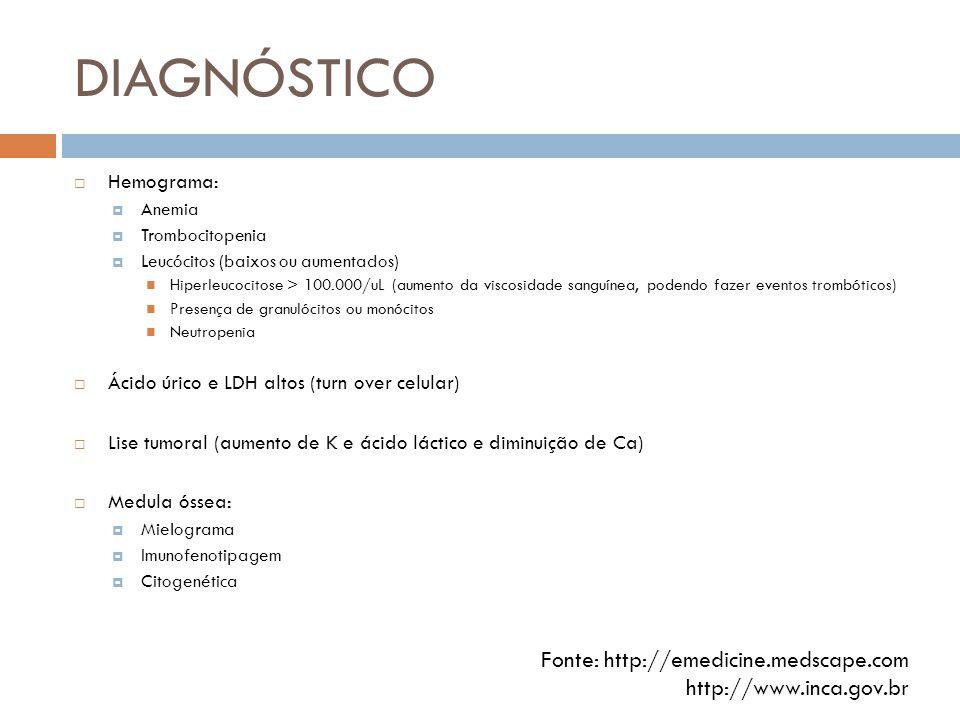 DIAGNÓSTICO Fonte: http://emedicine.medscape.com