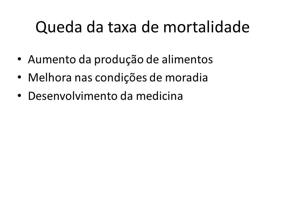 Queda da taxa de mortalidade