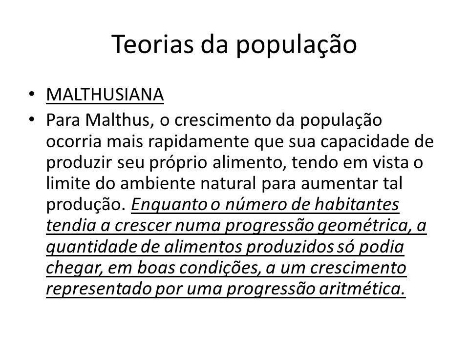 Teorias da população MALTHUSIANA