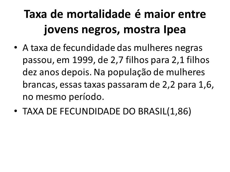 Taxa de mortalidade é maior entre jovens negros, mostra Ipea