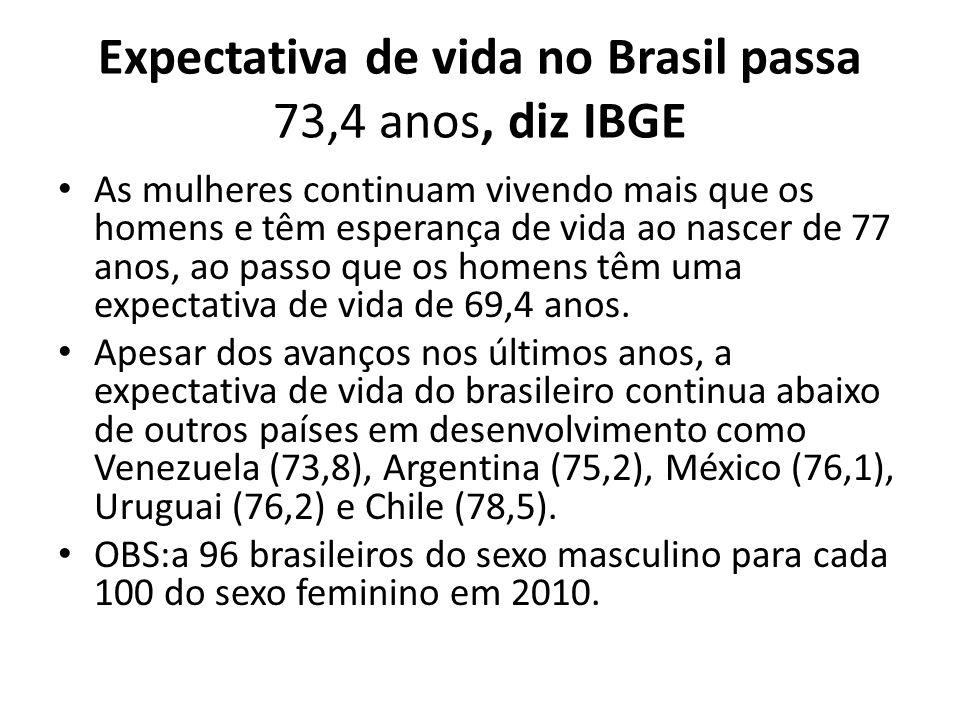 Expectativa de vida no Brasil passa 73,4 anos, diz IBGE