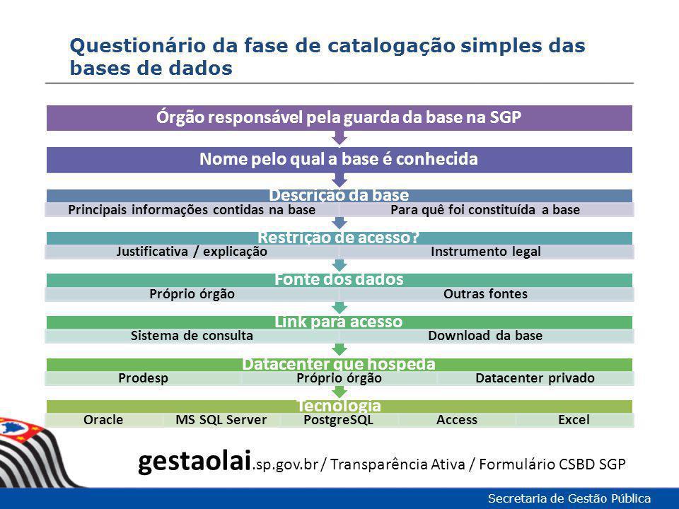 Questionário da fase de catalogação simples das bases de dados