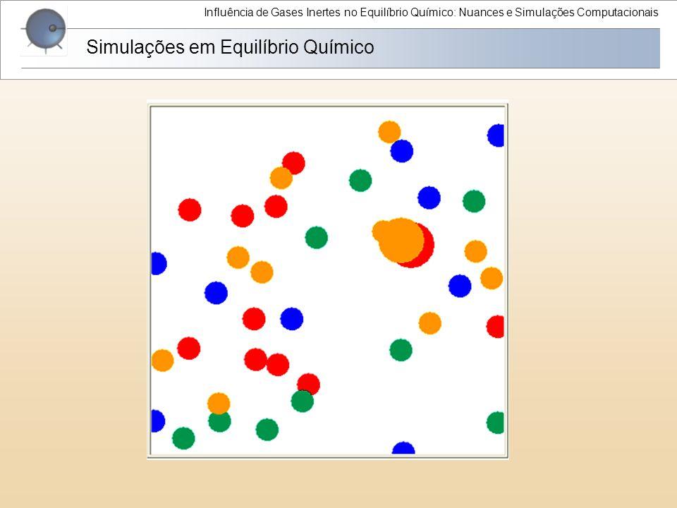 Simulações em Equilíbrio Químico