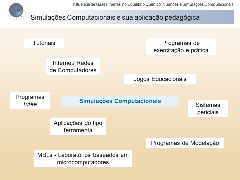 Simulações Computacionais