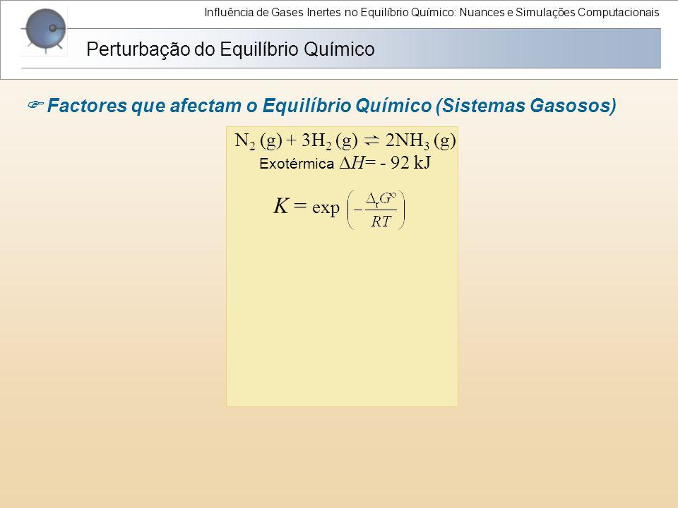 K = exp Perturbação do Equilíbrio Químico