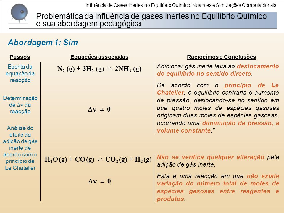 Raciocínios e Conclusões H2O (g) + CO (g) ⇌ CO2 (g) + H2 (g)