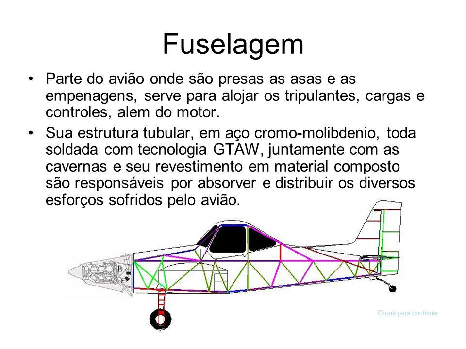 Fuselagem Parte do avião onde são presas as asas e as empenagens, serve para alojar os tripulantes, cargas e controles, alem do motor.