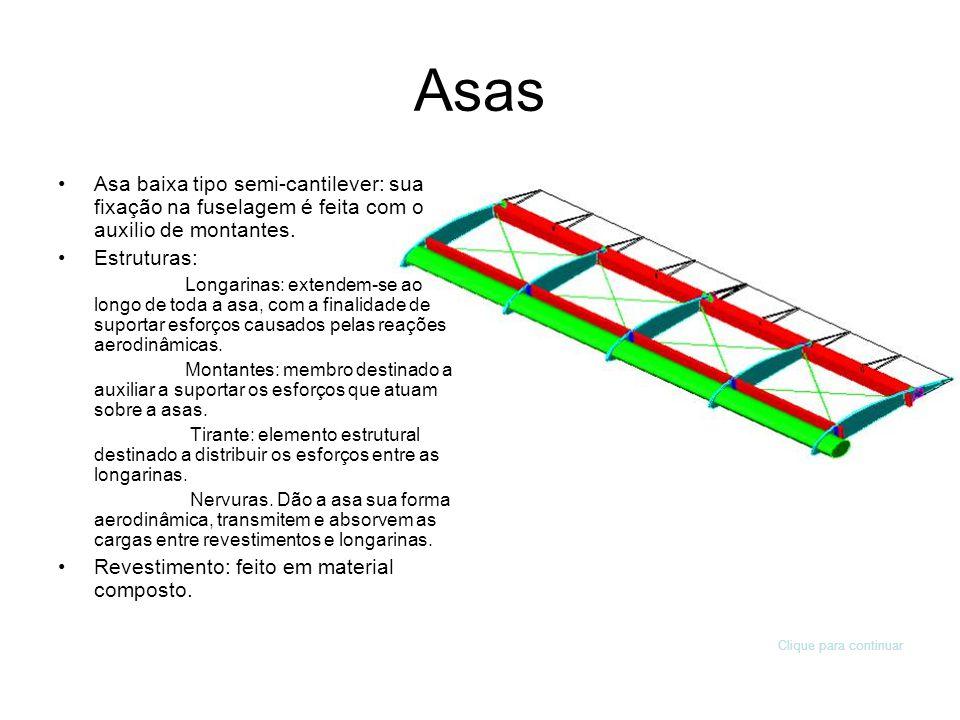 Asas Asa baixa tipo semi-cantilever: sua fixação na fuselagem é feita com o auxilio de montantes. Estruturas:
