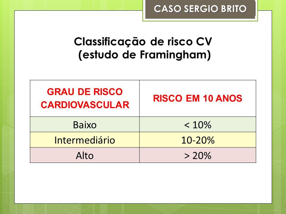 Classificação de risco CV (estudo de Framingham)