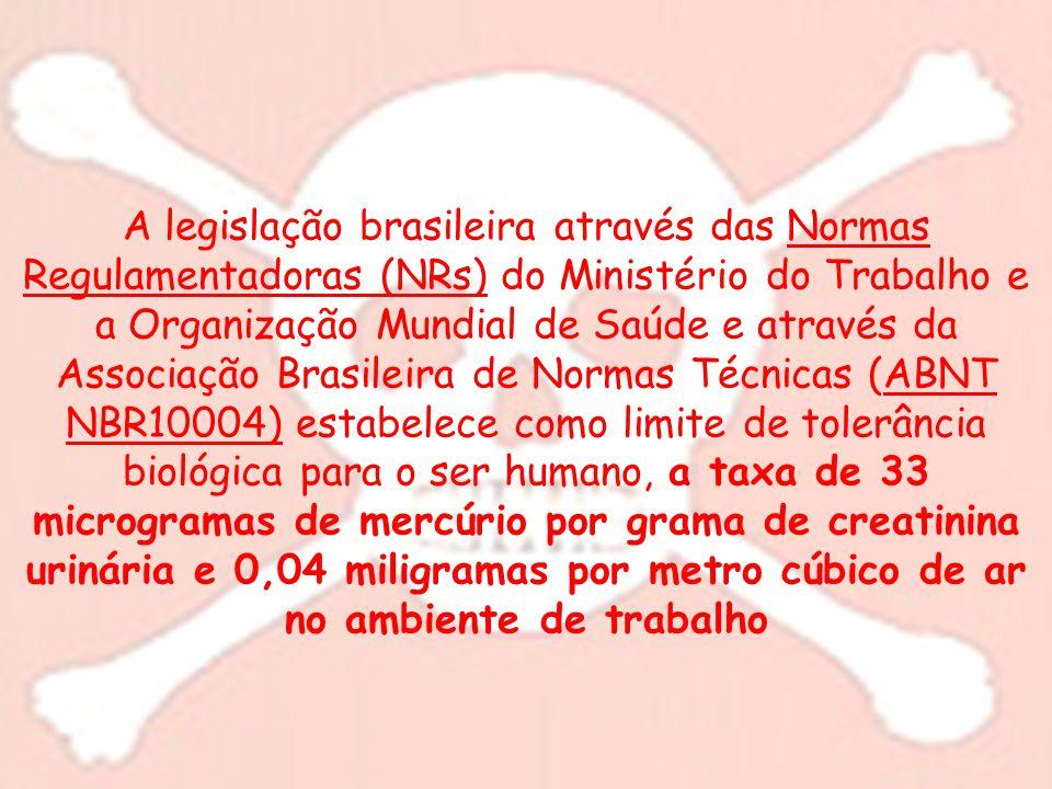 A legislação brasileira através das Normas Regulamentadoras (NRs) do Ministério do Trabalho e a Organização Mundial de Saúde e através da Associação Brasileira de Normas Técnicas (ABNT NBR10004) estabelece como limite de tolerância biológica para o ser humano, a taxa de 33 microgramas de mercúrio por grama de creatinina urinária e 0,04 miligramas por metro cúbico de ar no ambiente de trabalho