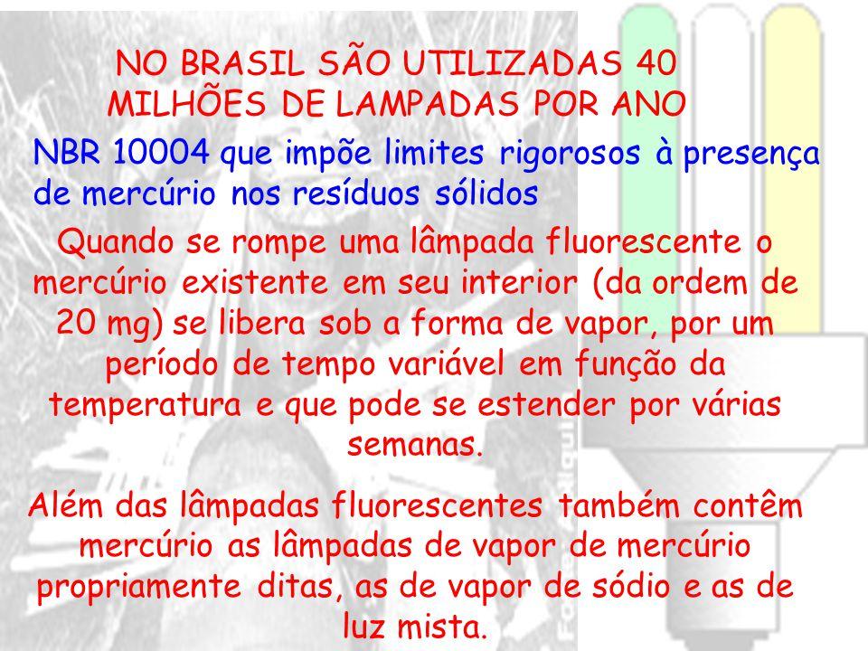 NO BRASIL SÃO UTILIZADAS 40 MILHÕES DE LAMPADAS POR ANO