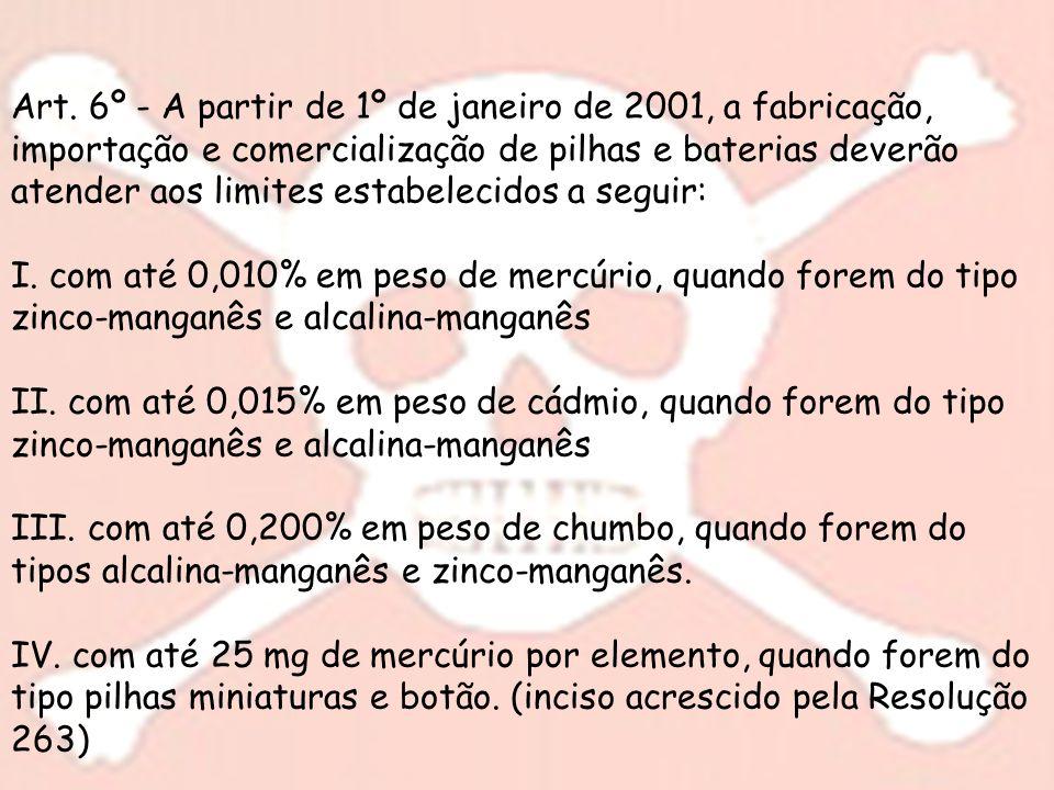 Art. 6º - A partir de 1º de janeiro de 2001, a fabricação, importação e comercialização de pilhas e baterias deverão atender aos limites estabelecidos a seguir: