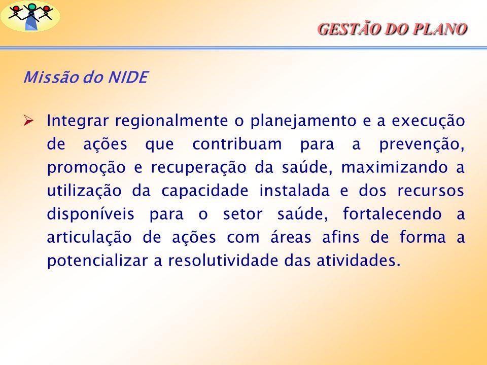GESTÃO DO PLANO Missão do NIDE