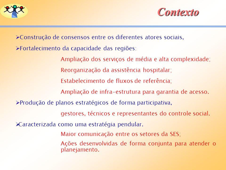 Contexto Ø Construção de consensos entre os diferentes atores sociais,