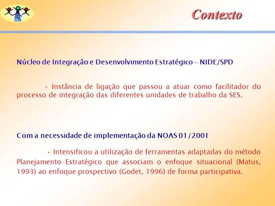 Contexto Núcleo de Integração e Desenvolvimento Estratégico – NIDE/SPD