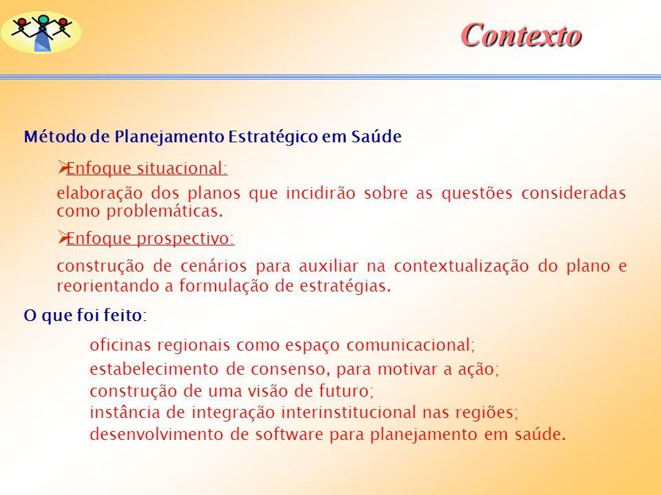 Contexto Método de Planejamento Estratégico em Saúde
