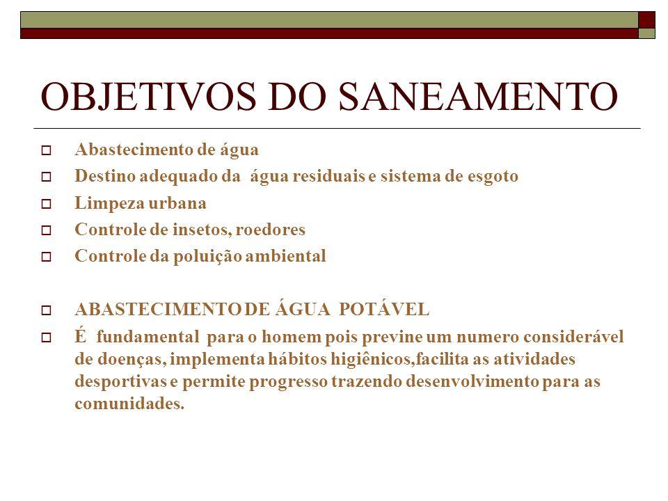 OBJETIVOS DO SANEAMENTO