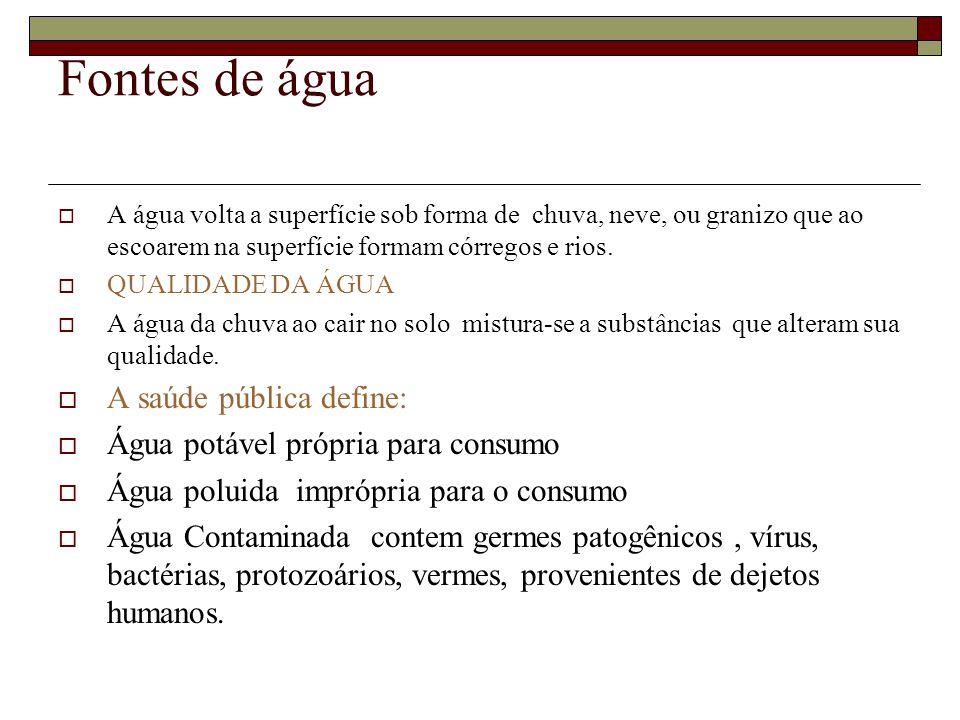 Fontes de água A saúde pública define: