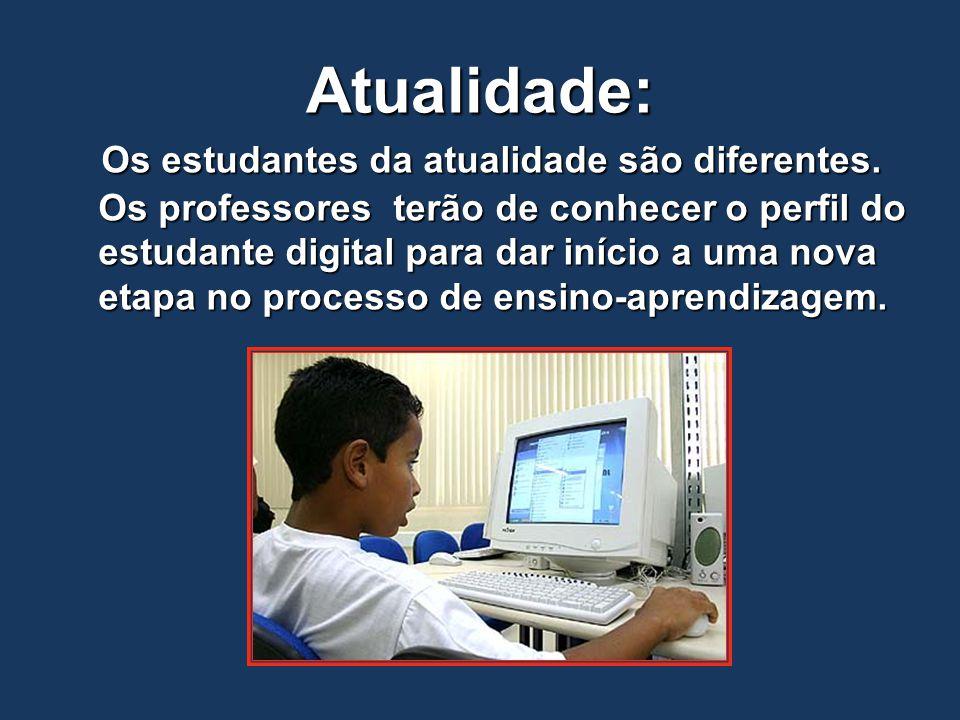 Atualidade: