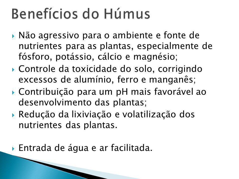Benefícios do Húmus Não agressivo para o ambiente e fonte de nutrientes para as plantas, especialmente de fósforo, potássio, cálcio e magnésio;
