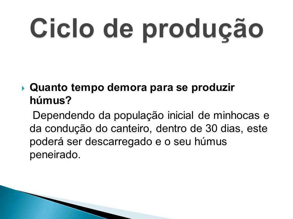Ciclo de produção Quanto tempo demora para se produzir húmus