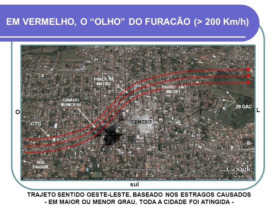 EM VERMELHO, O OLHO DO FURACÃO (> 200 Km/h)