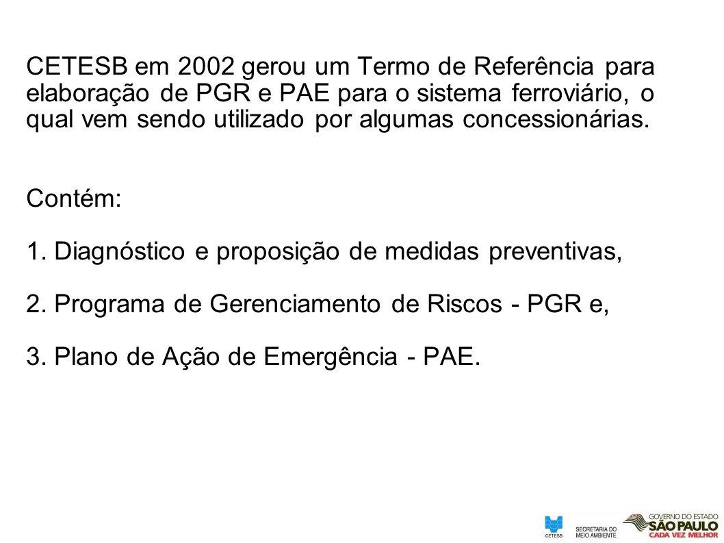 CETESB em 2002 gerou um Termo de Referência para elaboração de PGR e PAE para o sistema ferroviário, o qual vem sendo utilizado por algumas concessionárias.