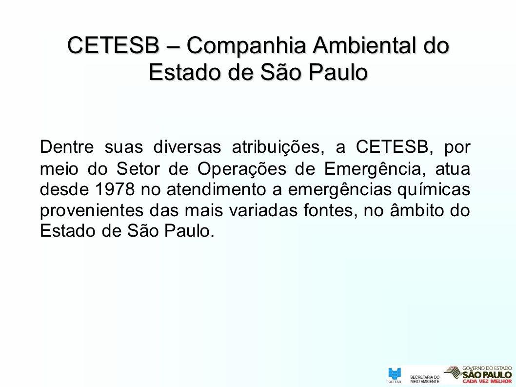 CETESB – Companhia Ambiental do Estado de São Paulo