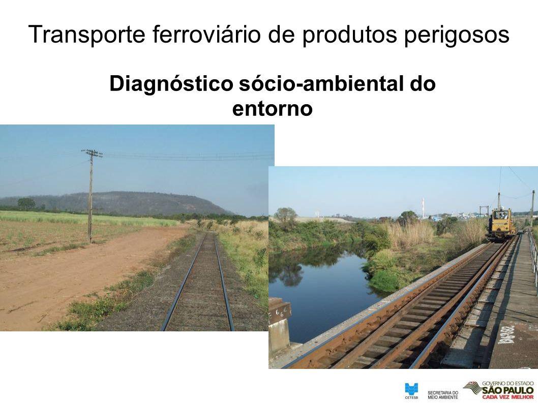 Transporte ferroviário de produtos perigosos