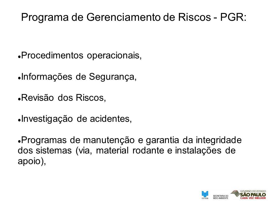 Programa de Gerenciamento de Riscos - PGR: