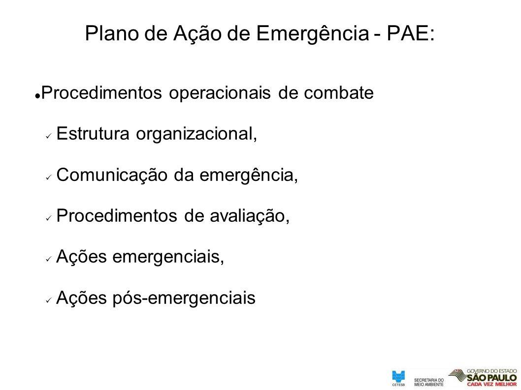 Plano de Ação de Emergência - PAE: