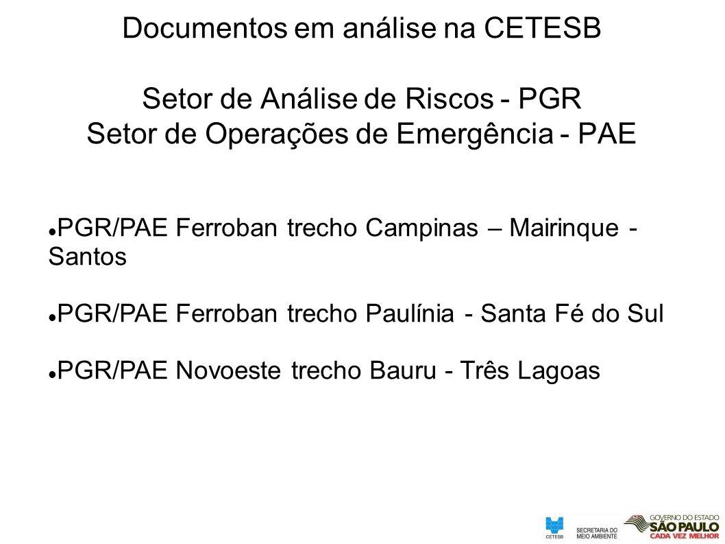 Documentos em análise na CETESB Setor de Análise de Riscos - PGR Setor de Operações de Emergência - PAE