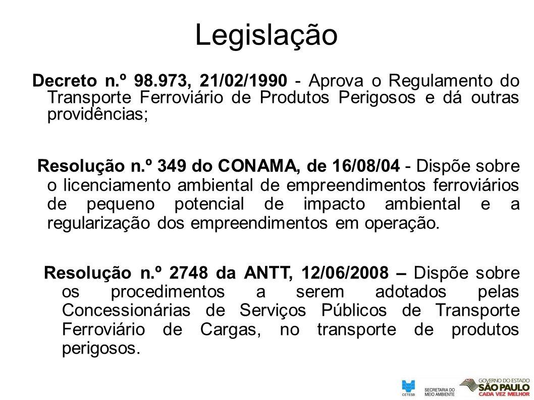 Legislação Decreto n.º 98.973, 21/02/1990 - Aprova o Regulamento do Transporte Ferroviário de Produtos Perigosos e dá outras providências;