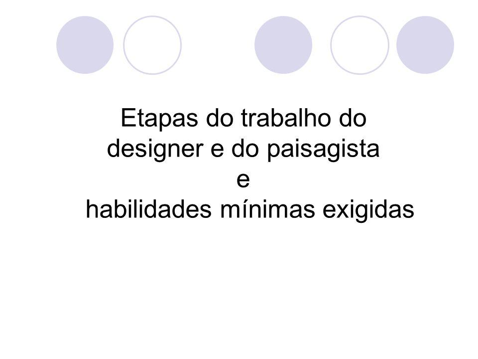 Etapas do trabalho do designer e do paisagista e habilidades mínimas exigidas