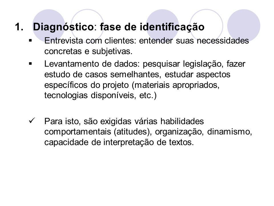 Diagnóstico: fase de identificação