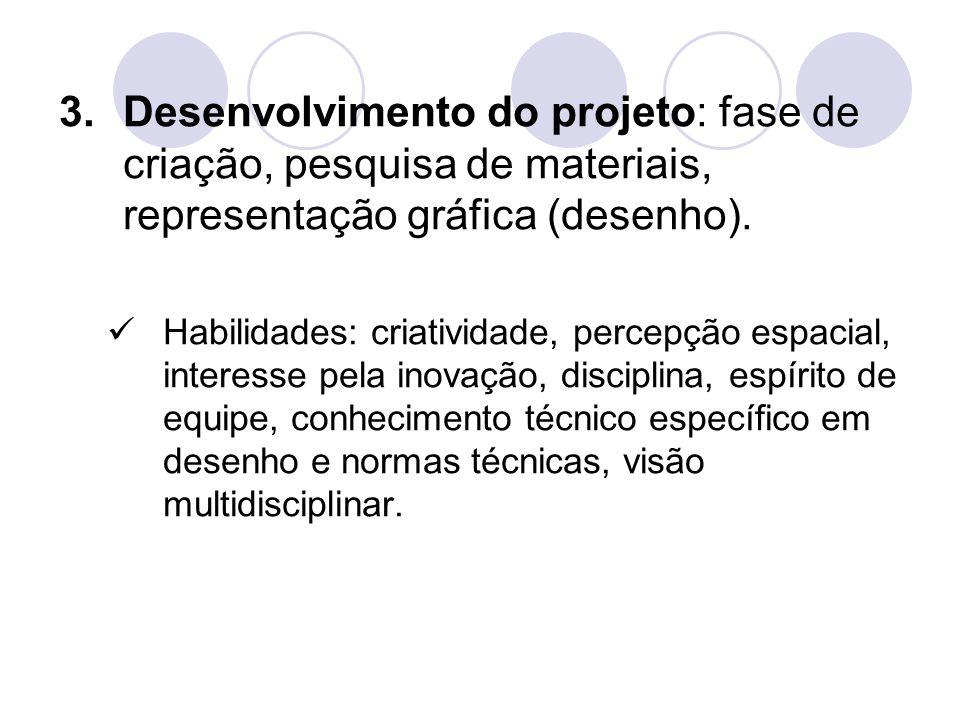 Desenvolvimento do projeto: fase de criação, pesquisa de materiais, representação gráfica (desenho).