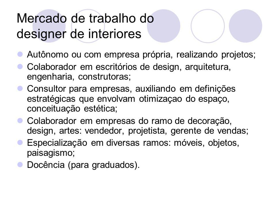 Mercado de trabalho do designer de interiores