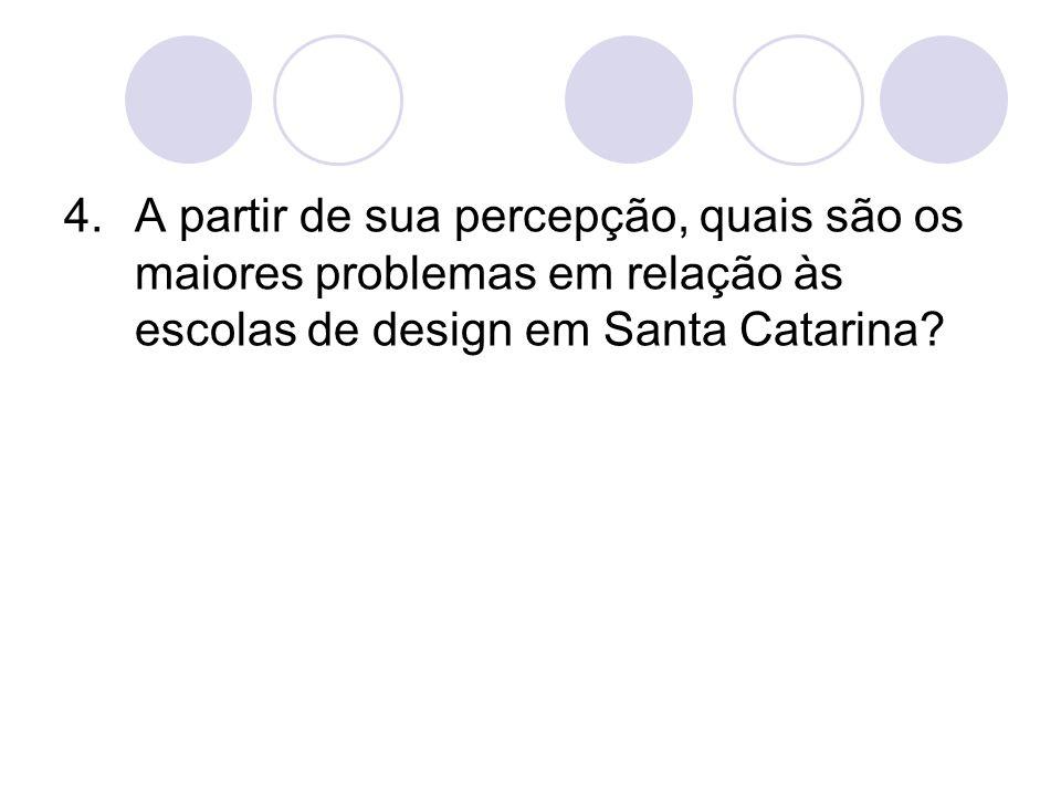 A partir de sua percepção, quais são os maiores problemas em relação às escolas de design em Santa Catarina