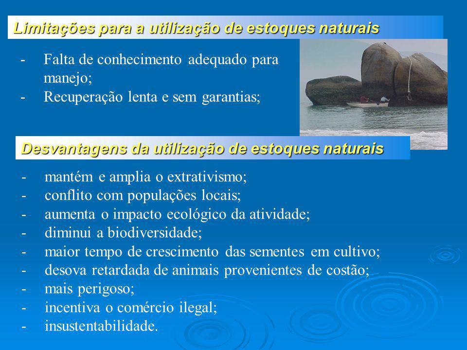Limitações para a utilização de estoques naturais