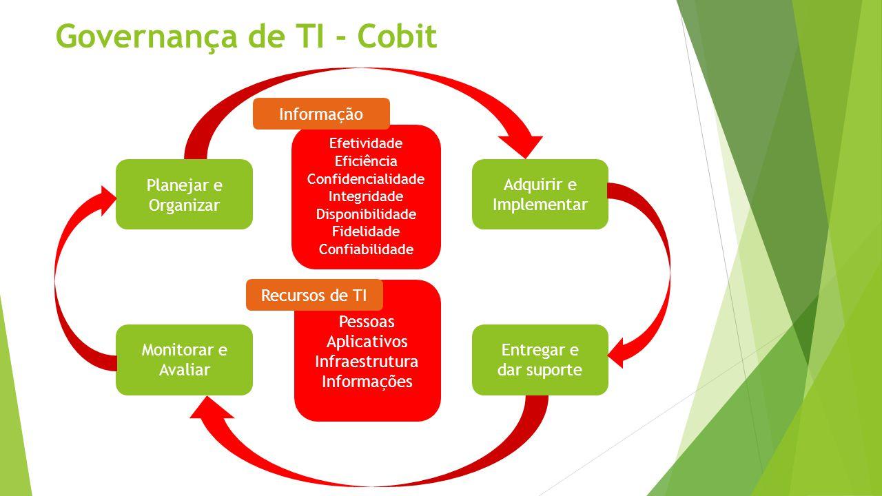 Governança de TI - Cobit