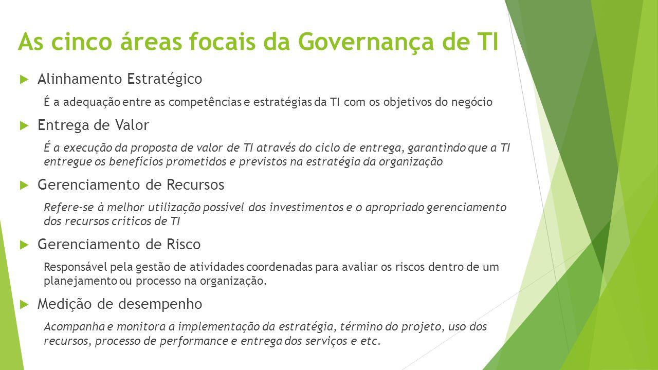 As cinco áreas focais da Governança de TI